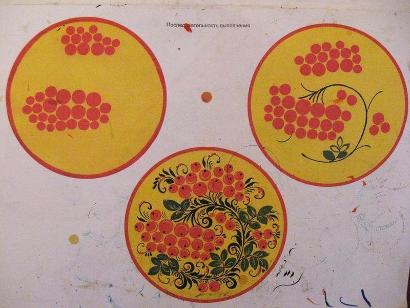 Конспект занятия по изо хохломская роспись