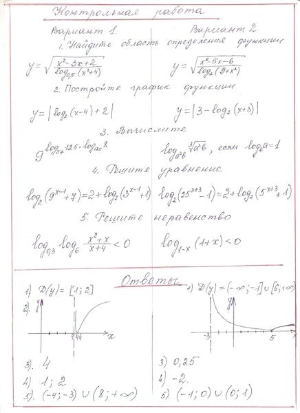 Контрольная работа к теме Логарифмическая функция Уравнения и  112 65 КБ 1152351 jpg Автор Бенидзе Наталья Владимировна 16 Авг 2015 Контрольная работа
