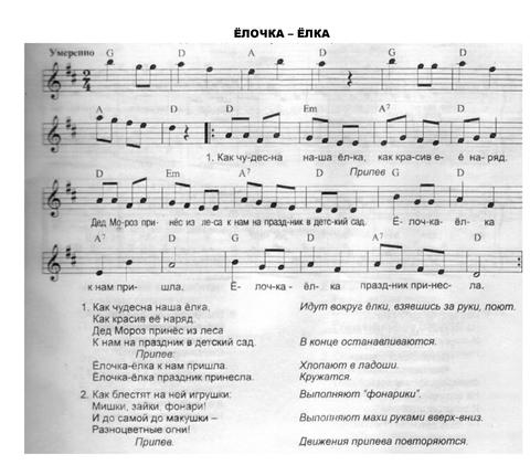 ДОЧКА-ЕЛОЧКА МУЗ ПЛАХОВА НАЙТИ ПЕСНЮ СКАЧАТЬ БЕСПЛАТНО